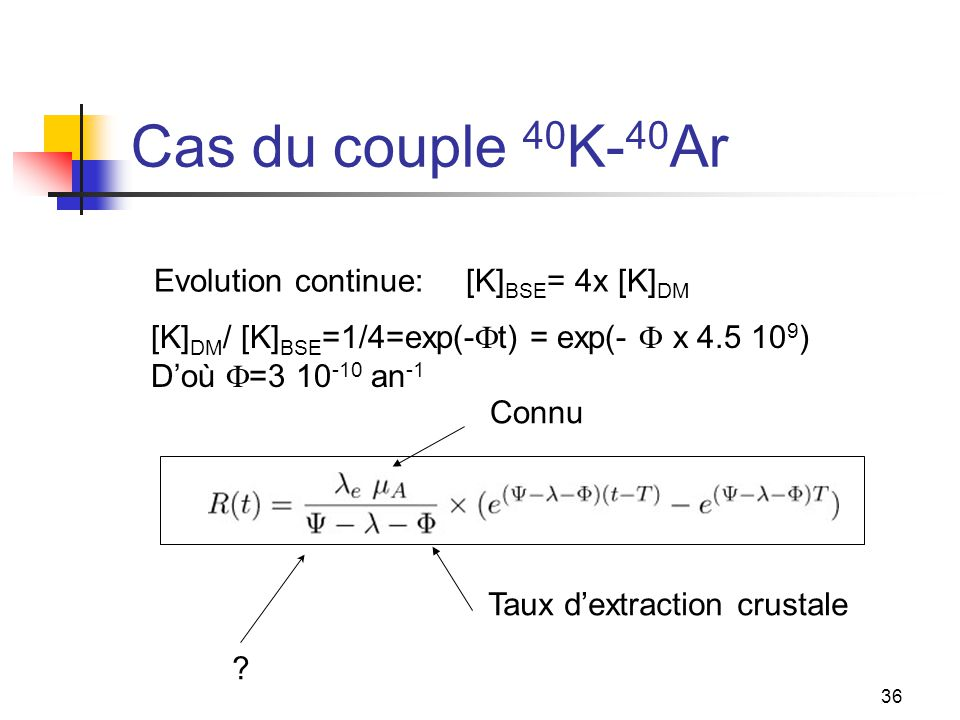 Cas du couple 40K-40Ar Evolution continue: [K]BSE= 4x [K]DM